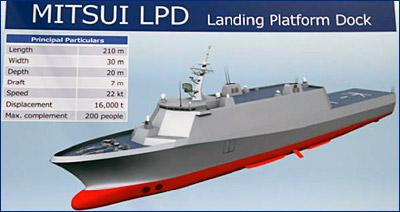 Япония представила новый десантный корабль-док