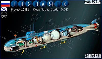 Названы основные версии трагедии на глубоководном аппарате ВМФ