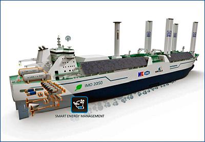 ABS, Hudong Zhonghua и Wartsila создадут танкер СПГ, готовый к IMO 2050 CII
